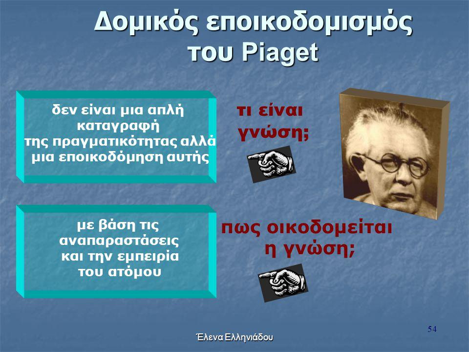 Δομικός εποικοδομισμός του Piaget