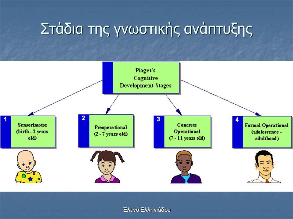 Στάδια της γνωστικής ανάπτυξης