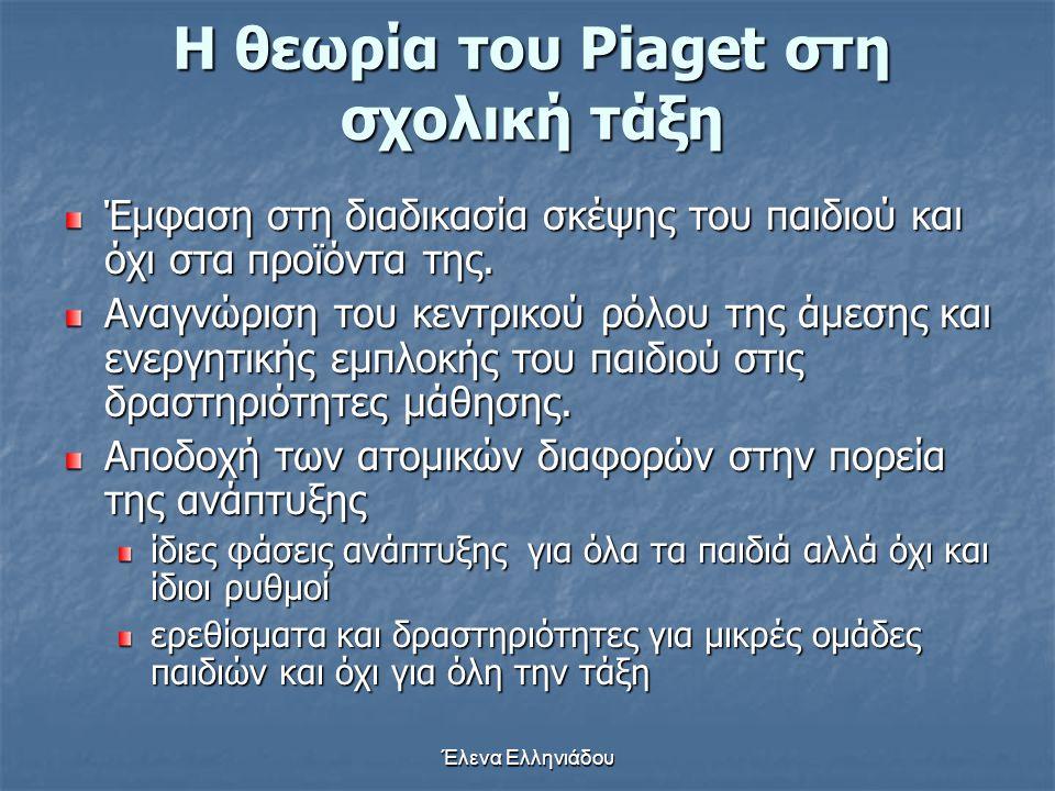 Η θεωρία του Piaget στη σχολική τάξη