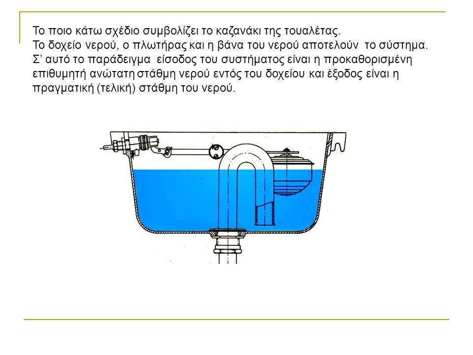 Το ποιο κάτω σχέδιο συμβολίζει το καζανάκι της τουαλέτας.