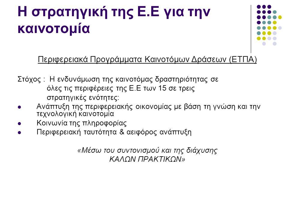 Η στρατηγική της Ε.Ε για την καινοτομία
