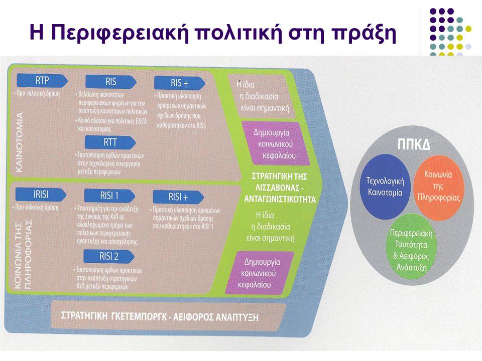 Η Περιφερειακή πολιτική στη πράξη