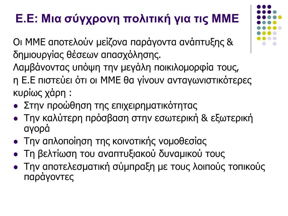 Ε.Ε: Μια σύγχρονη πολιτική για τις ΜΜΕ