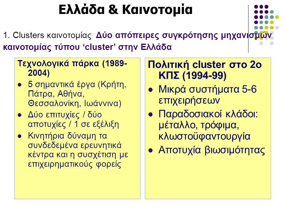 Ελλάδα & Καινοτομία Πολιτική cluster στο 2ο ΚΠΣ (1994-99)