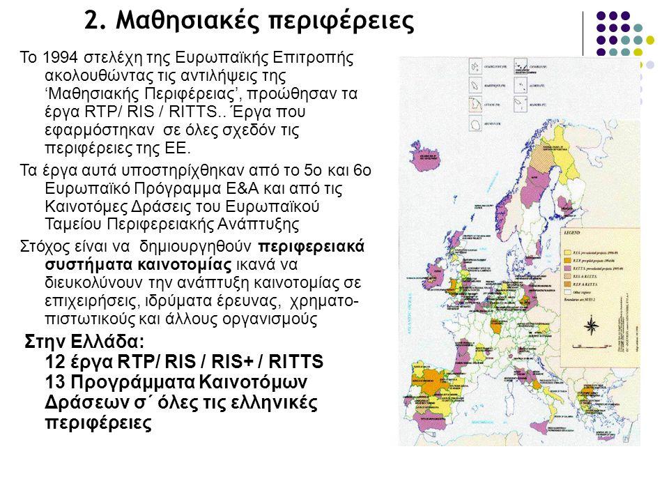 2. Μαθησιακές περιφέρειες