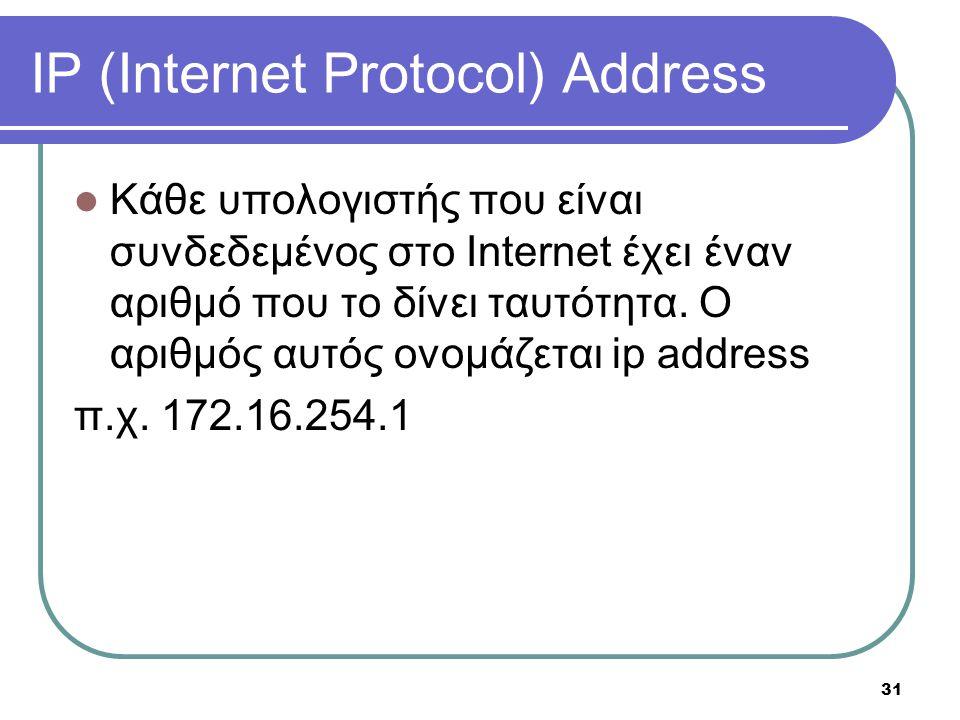 IP (Internet Protocol) Address