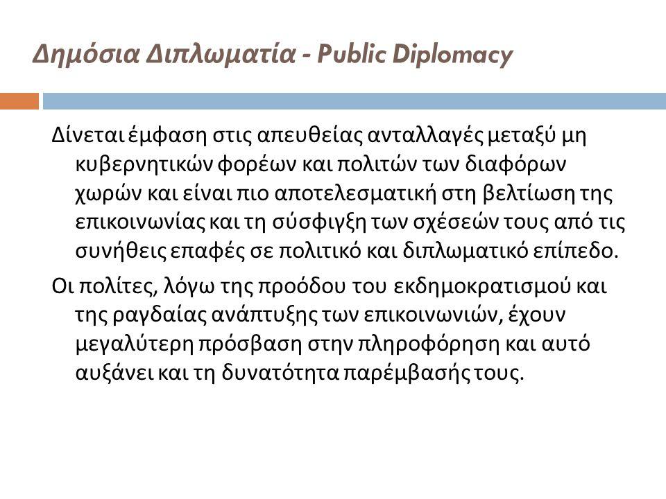 Δημόσια Διπλωματία - Public Diplomacy