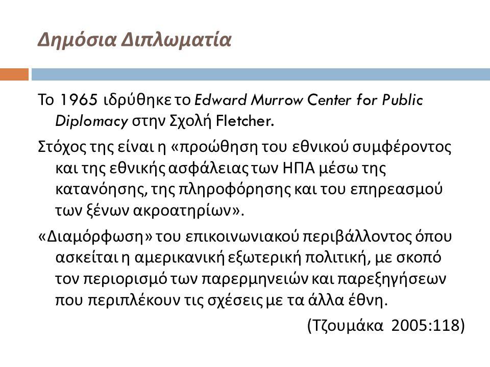 Δημόσια Διπλωματία