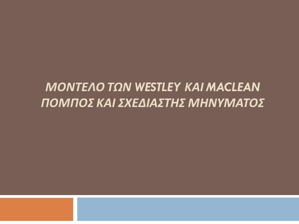 Μοντελο των Westley και MacLean πομπος και ςχεδιαςτης μηνυματος