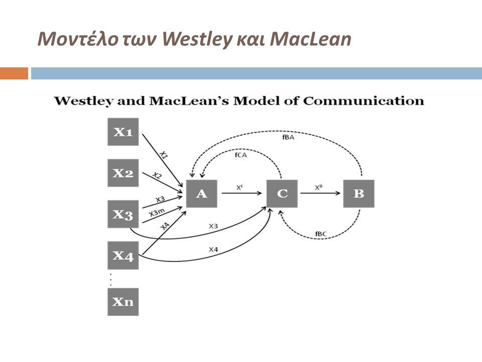 Μοντέλο των Westley και MacLean