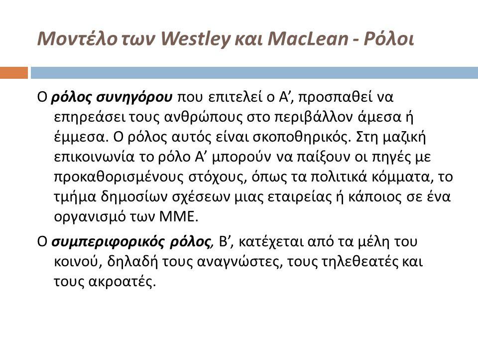 Μοντέλο των Westley και MacLean - Ρόλοι