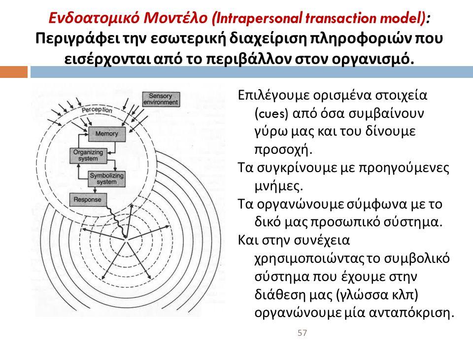 Ενδοατομικό Μοντέλο (Intrapersonal transaction model): Περιγράφει την εσωτερική διαχείριση πληροφοριών που εισέρχονται από το περιβάλλον στον οργανισμό.