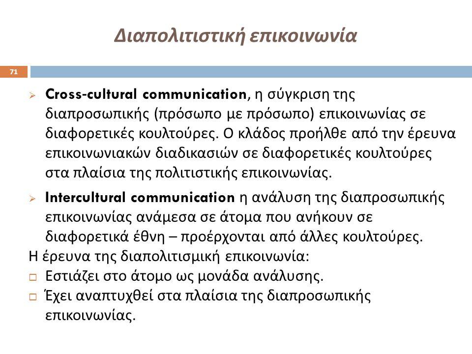 Διαπολιτιστική επικοινωνία