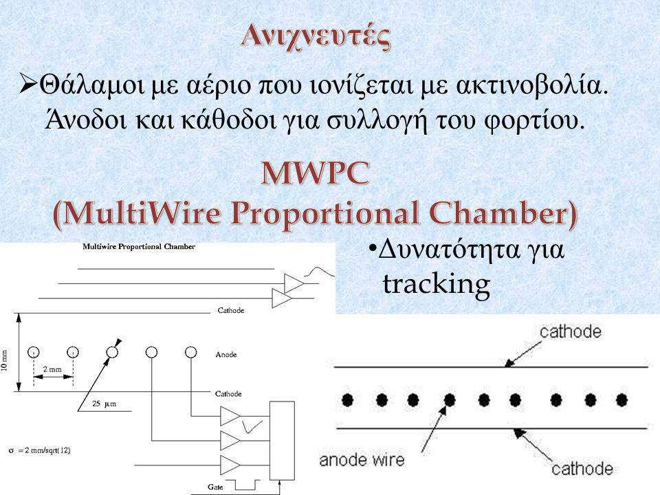 (MultiWire Proportional Chamber)
