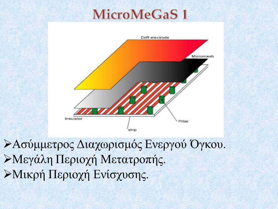 MicroMeGaS 1 Ασύμμετρος Διαχωρισμός Ενεργού Όγκου.