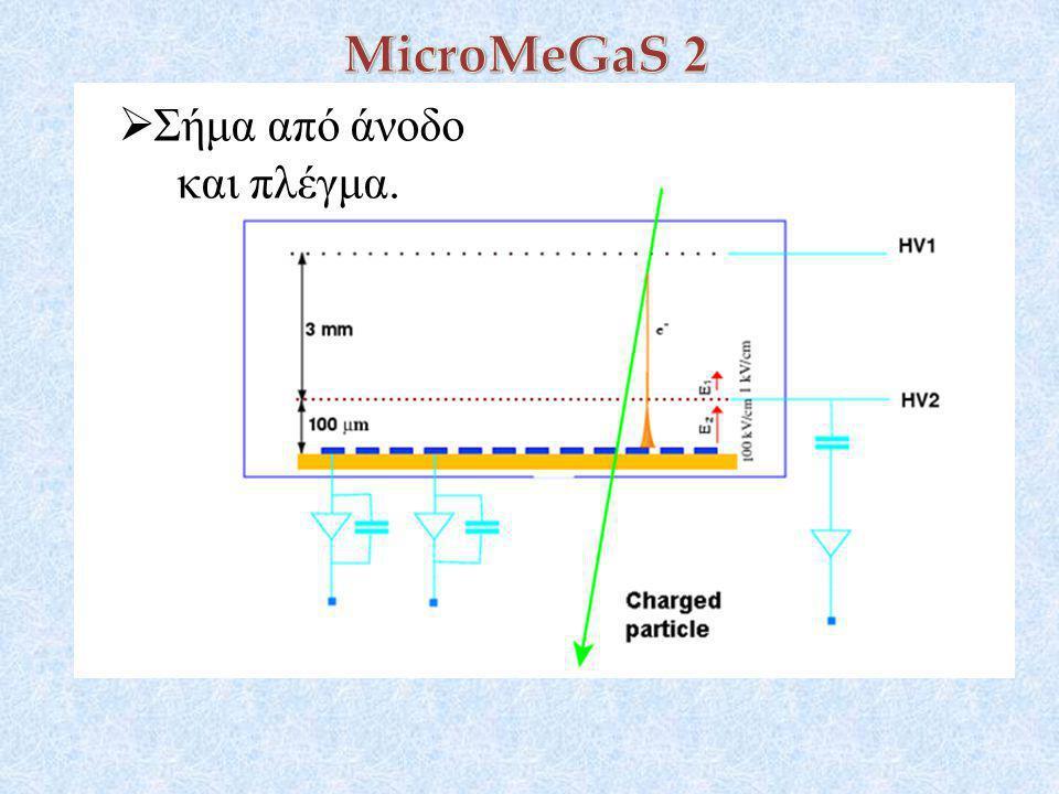 MicroMeGaS 2 Σήμα από άνοδο και πλέγμα.