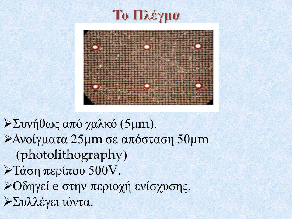Το Πλέγμα Συνήθως από χαλκό (5μm). Ανοίγματα 25μm σε απόσταση 50μm