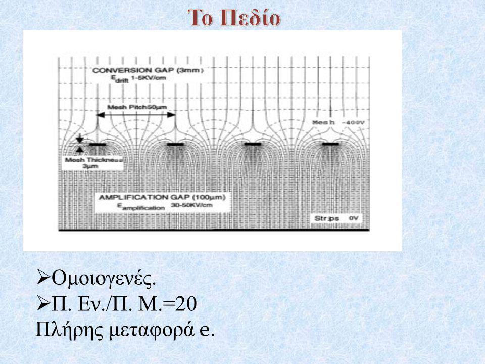 Το Πεδίο Ομοιογενές. Π. Εν./Π. Μ.=20 Πλήρης μεταφορά e.