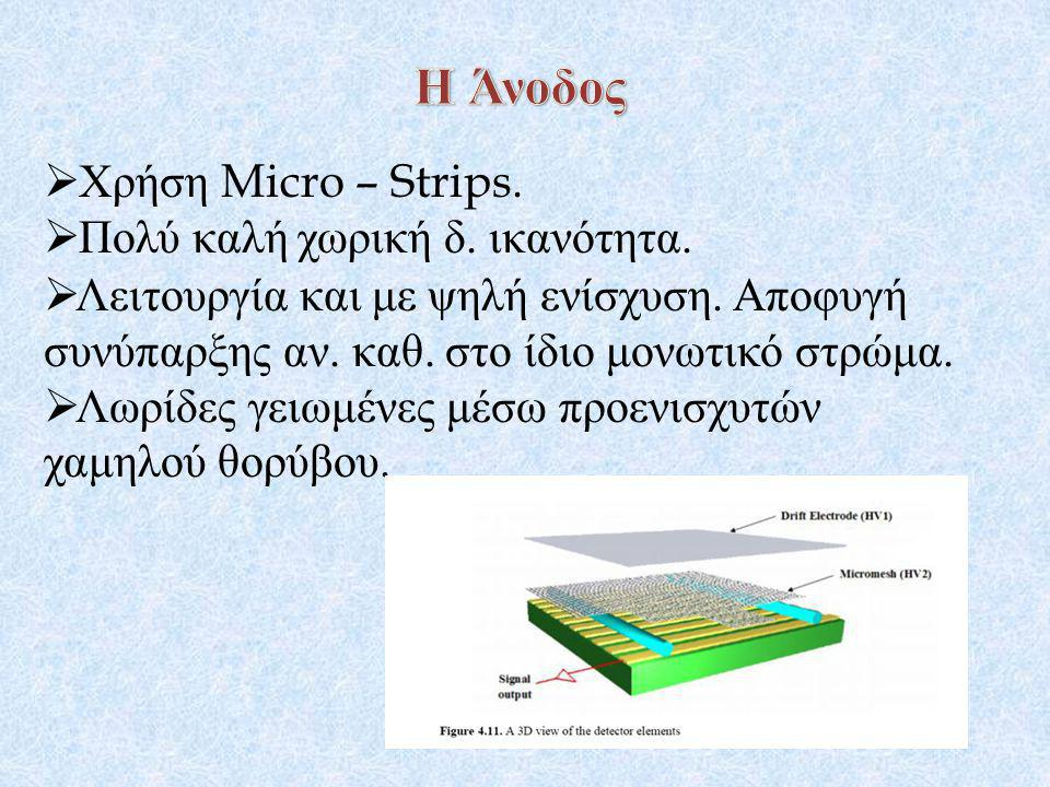 Η Άνοδος Χρήση Micro – Strips. Πολύ καλή χωρική δ. ικανότητα.