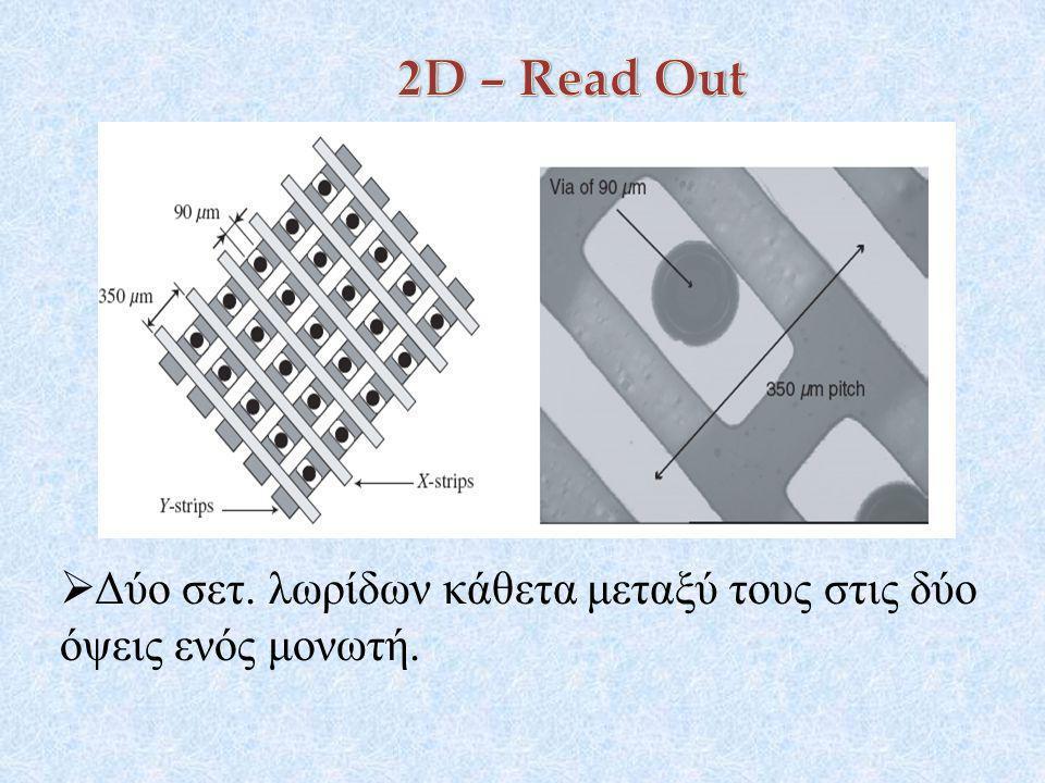 2D – Read Out Δύο σετ. λωρίδων κάθετα μεταξύ τους στις δύο όψεις ενός μονωτή.