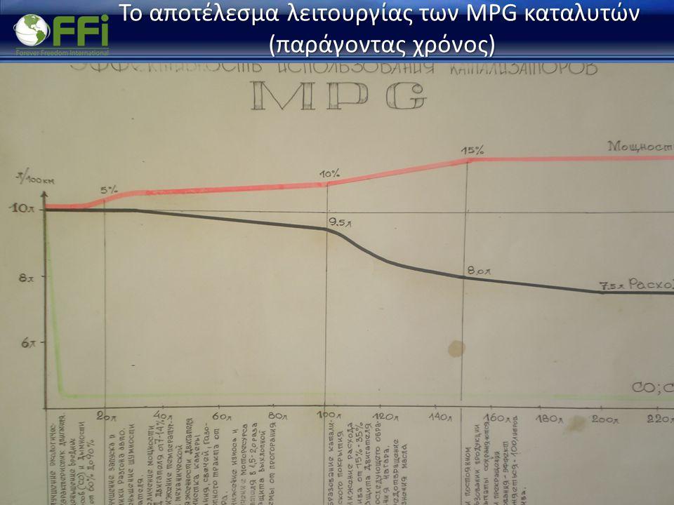 Το αποτέλεσμα λειτουργίας των MPG καταλυτών