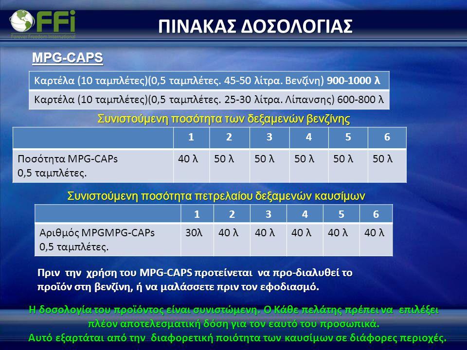 ΠΙΝΑΚΑΣ ΔΟΣΟΛΟΓΙΑΣ MPG-CAPS