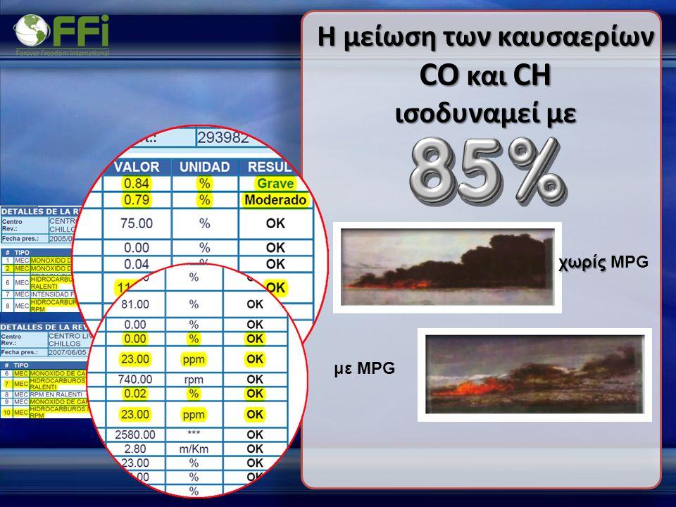 Η μείωση των καυσαερίων CO και CH ισοδυναμεί με