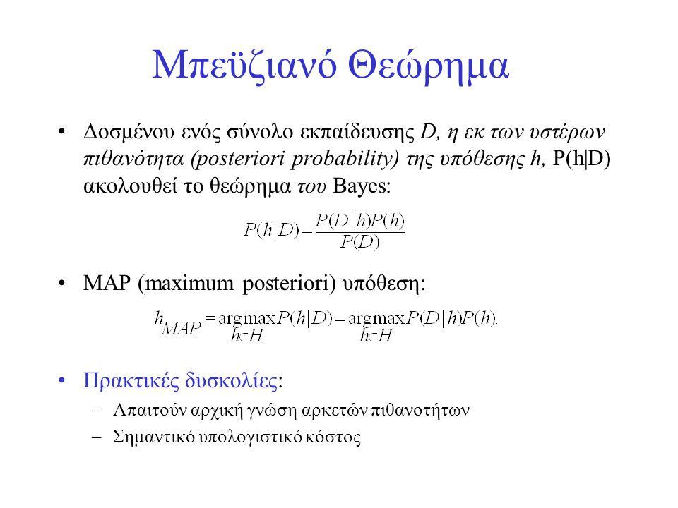 Μπεϋζιανό Θεώρημα