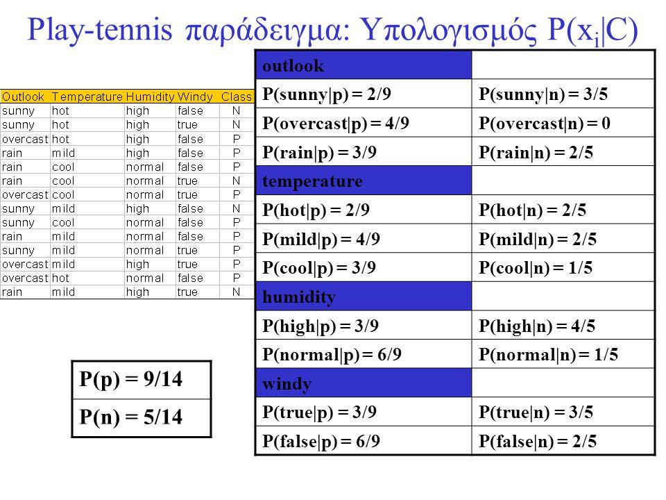 Play-tennis παράδειγμα: Υπολογισμός P(xi|C)