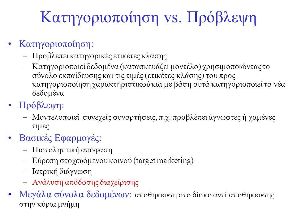 Κατηγοριοποίηση vs. Πρόβλεψη