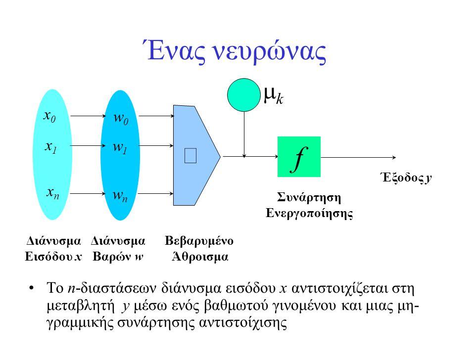 Ένας νευρώνας - f mk å x0 w0 x1 w1 xn wn