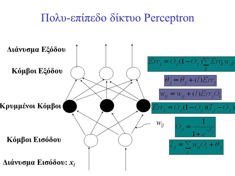 Πολυ-επίπεδο δίκτυο Perceptron