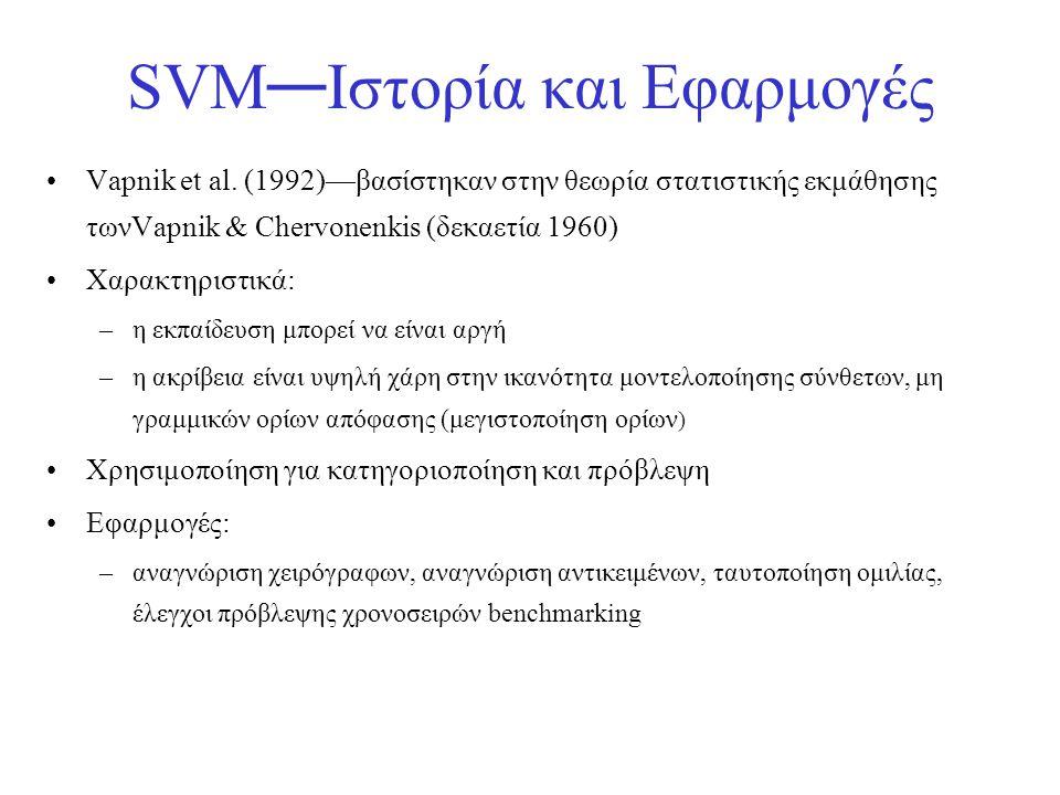 SVM—Ιστορία και Εφαρμογές