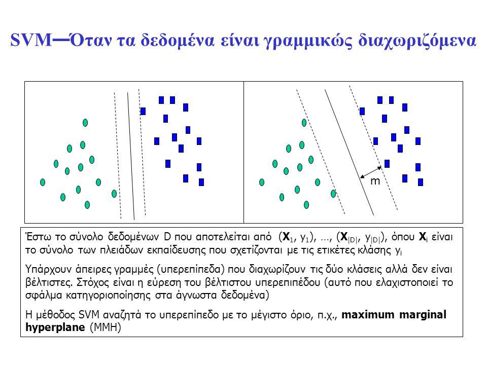 SVM—Όταν τα δεδομένα είναι γραμμικώς διαχωριζόμενα