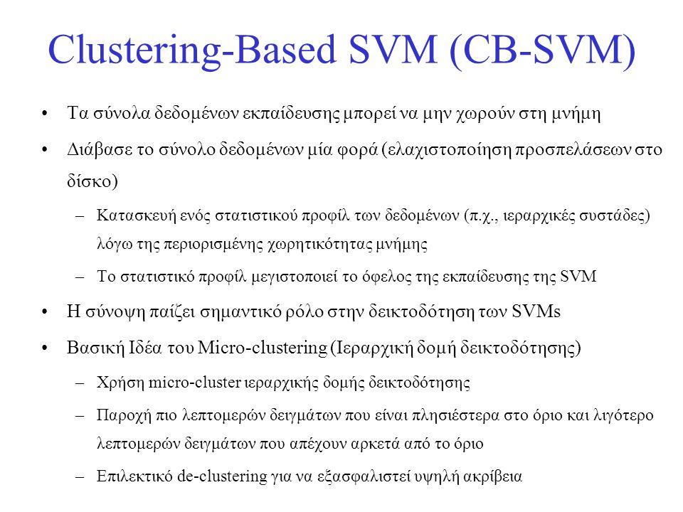 Clustering-Based SVM (CB-SVM)