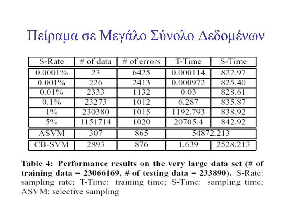 Πείραμα σε Μεγάλο Σύνολο Δεδομένων
