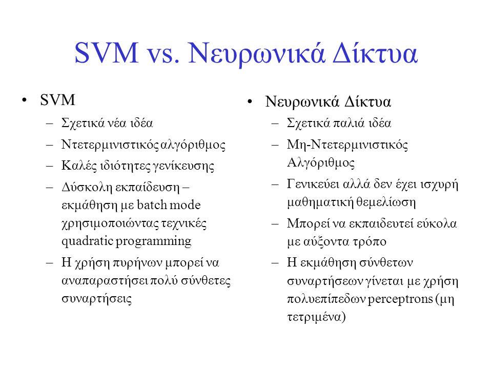 SVM vs. Νευρωνικά Δίκτυα