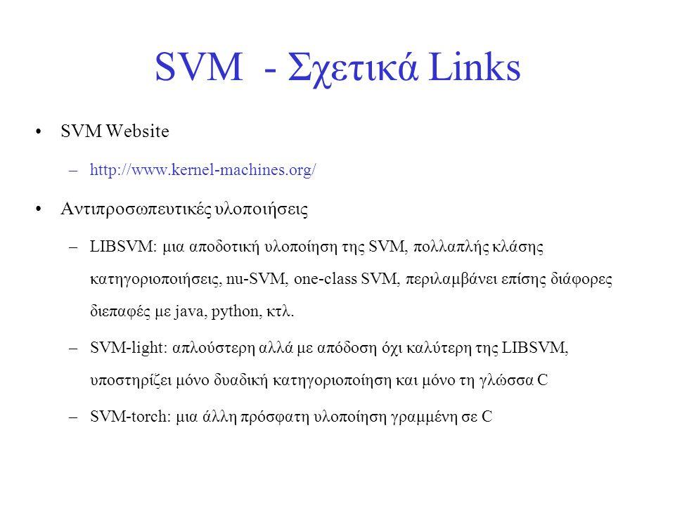 SVM - Σχετικά Links SVM Website Αντιπροσωπευτικές υλοποιήσεις