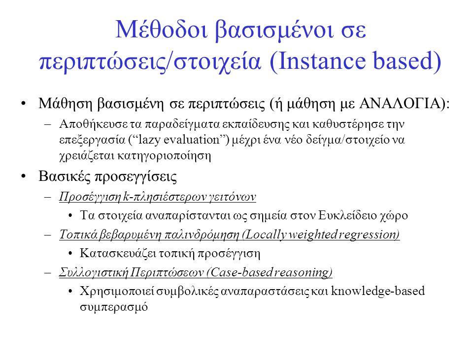 Μέθοδοι βασισμένοι σε περιπτώσεις/στοιχεία (Instance based)