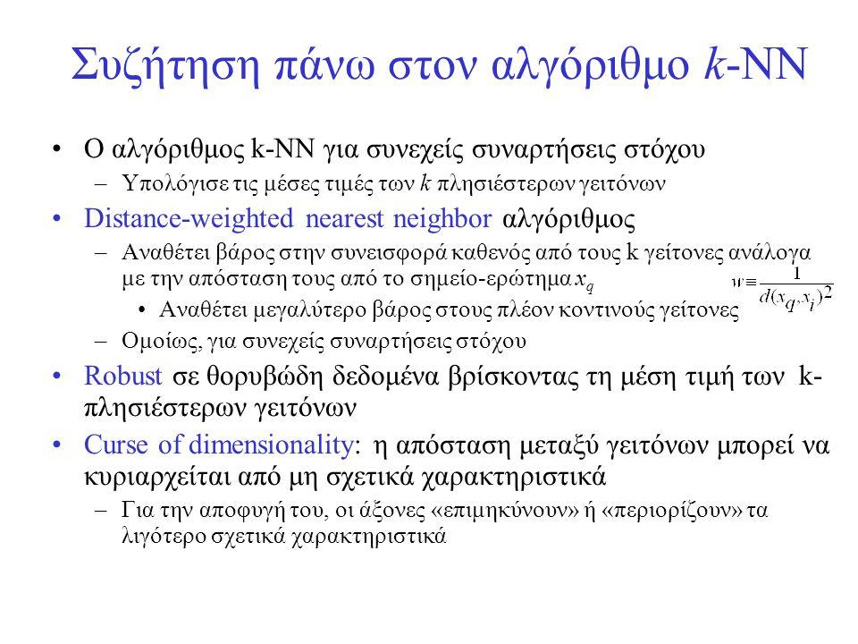 Συζήτηση πάνω στον αλγόριθμο k-NN
