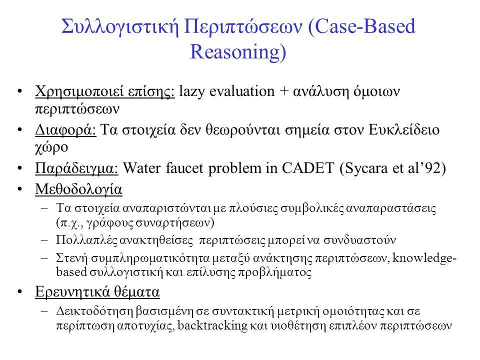 Συλλογιστική Περιπτώσεων (Case-Based Reasoning)