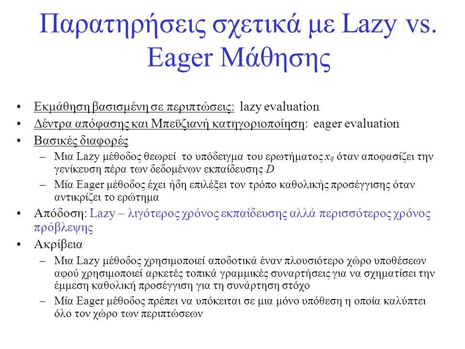 Παρατηρήσεις σχετικά με Lazy vs. Eager Μάθησης