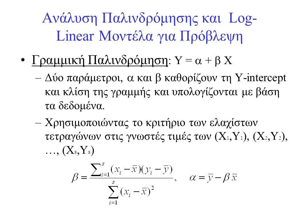 Ανάλυση Παλινδρόμησης και Log-Linear Μοντέλα για Πρόβλεψη