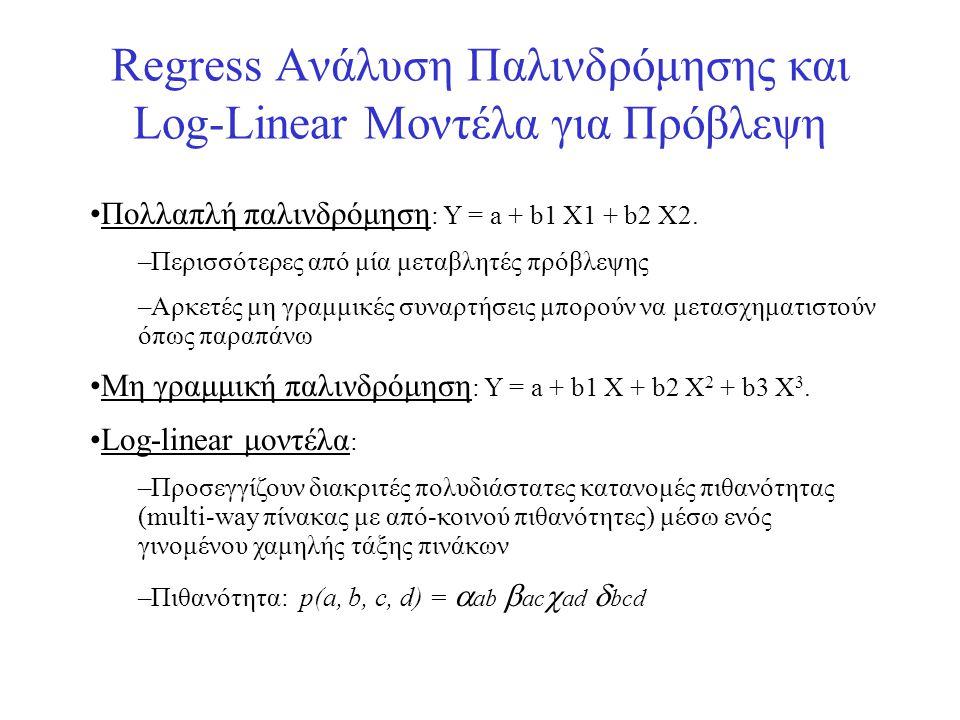 Regress Ανάλυση Παλινδρόμησης και Log-Linear Μοντέλα για Πρόβλεψη