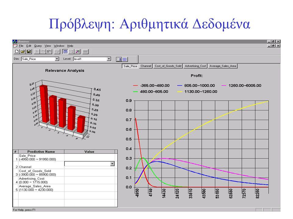 Πρόβλεψη: Αριθμητικά Δεδομένα