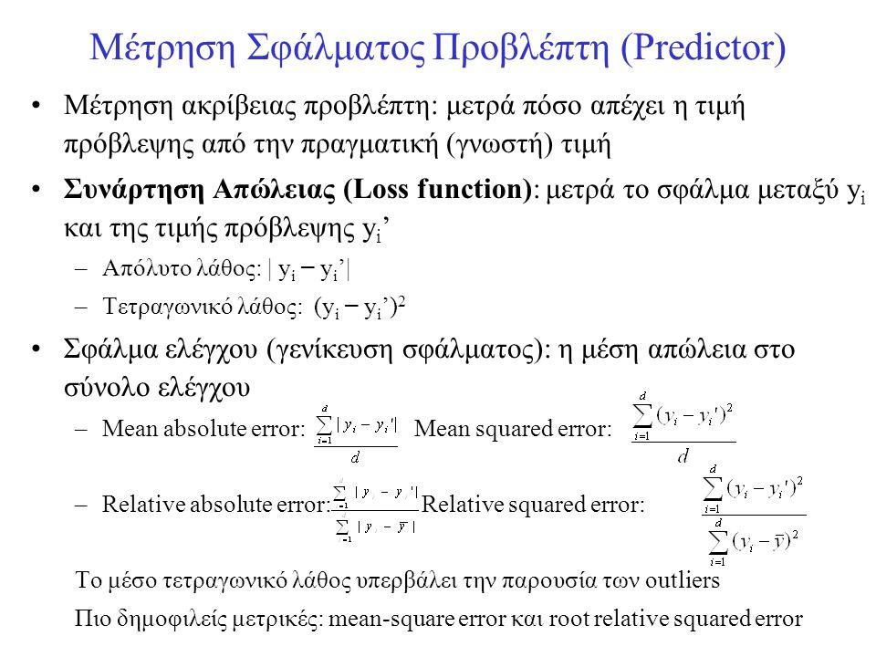 Μέτρηση Σφάλματος Προβλέπτη (Predictor)