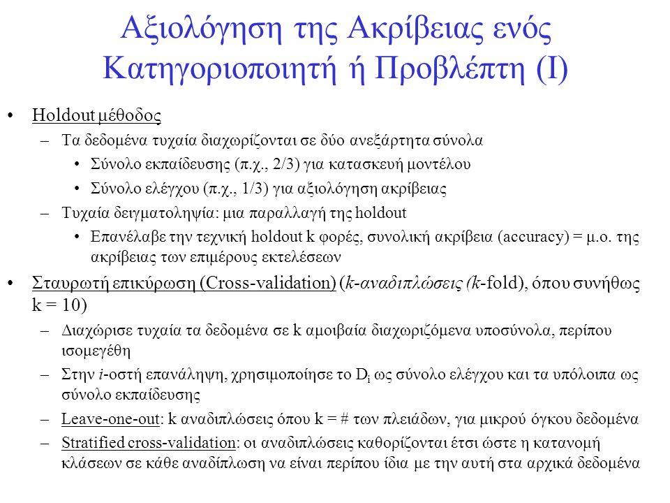 Αξιολόγηση της Ακρίβειας ενός Κατηγοριοποιητή ή Προβλέπτη (I)