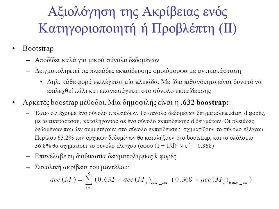 Αξιολόγηση της Ακρίβειας ενός Κατηγοριοποιητή ή Προβλέπτη (II)