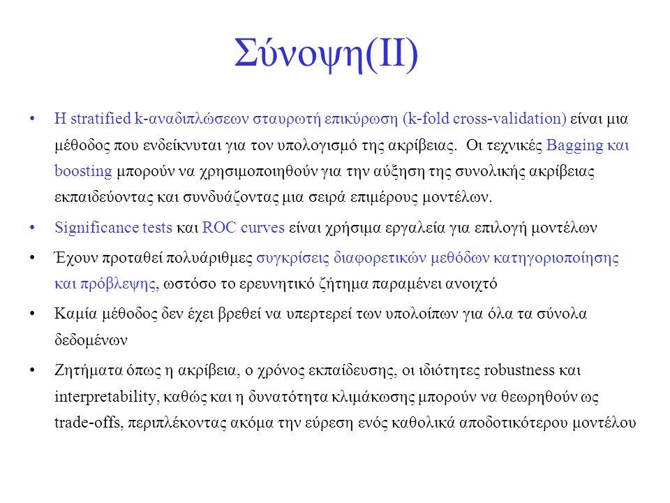 Σύνοψη(II)
