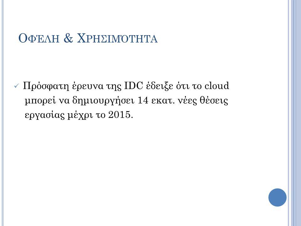 Οφέλη & Χρησιμότητα Πρόσφατη έρευνα της IDC έδειξε ότι το cloud